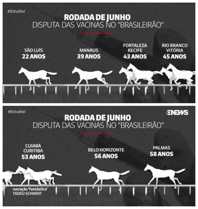 'Brasileirão da vacinação'