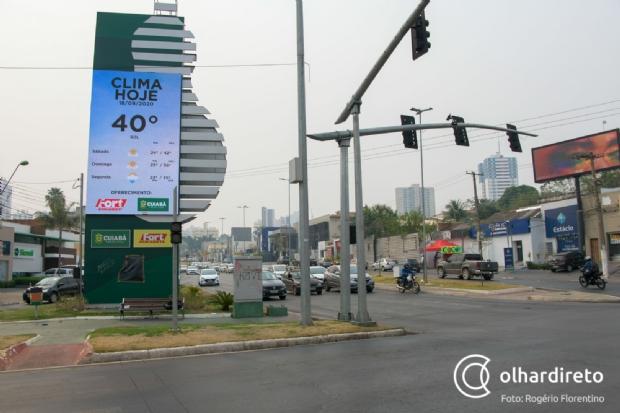 Com temperaturas acima de 40ºC há 11 dias, Cuiabá pode chegar a 46ºC nesta semana