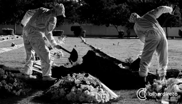 Mato Grosso registra 53 mortes e 653 novos casos de covid-19 em 24h