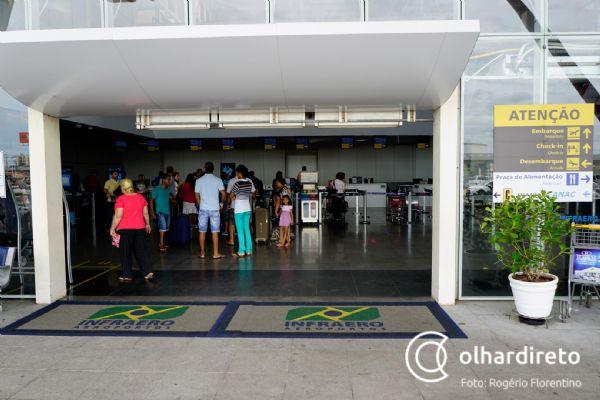 Rescisão de contrato do Aeroporto impede retorno de voos internacionais em abril e frustra plano do governo