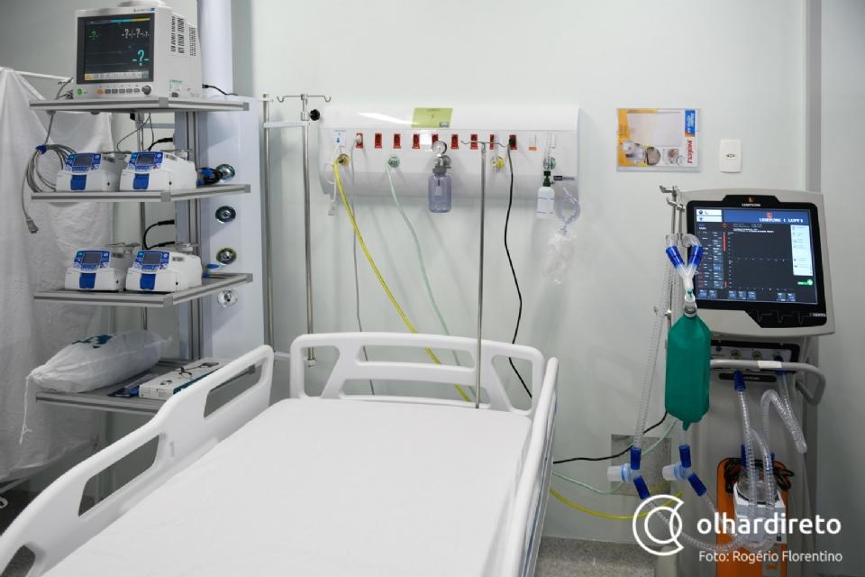 MT tem 14 hospitais com lotação acima de 90% e nove já entraram em colapso; 43 mortes registradas em 24h