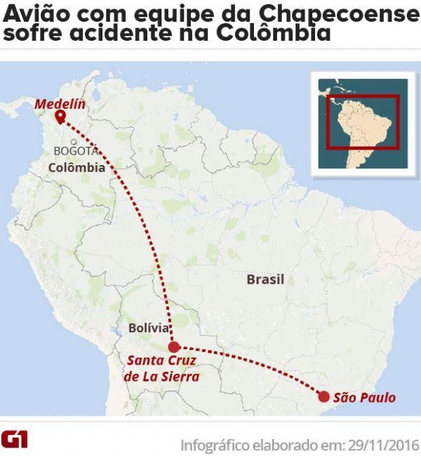 Veja lista de passageiros no avião da Chapecoense que caiu na Colômbia
