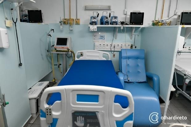 MT já atendeu mais de 1.500 pacientes de outros Estados e 53 continuam internados