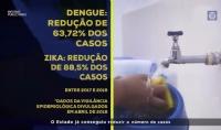 Governo de MT incentiva o combate contra a Dengue, Zika e Chikungunya